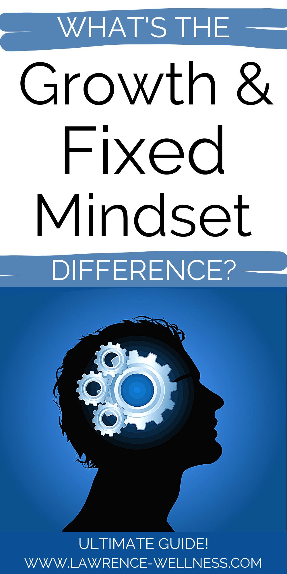 Fixed-Mindset-and-growth-mindset